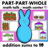 Part Part Whole Addition Fact Fluency Cards: Easter Edition