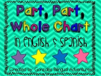 Part-Part-Whole Chart Bilingual FREEBIE