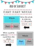 Part-Part-Whole Digital Anchor Chart