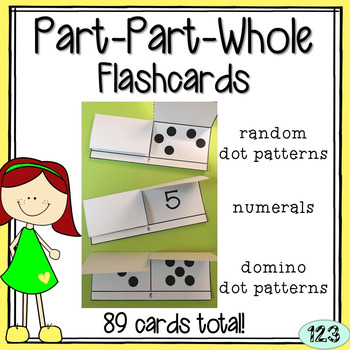 Part-Part-Whole Flashcards: dots and numerals