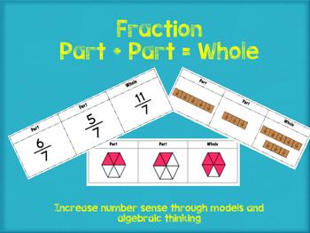 Part Part Whole Fractions Game