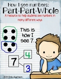 Part Part Whole: How I See Numbers