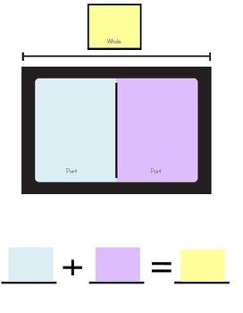 Part-Part Whole Mat: Color Coded Addition Sentence