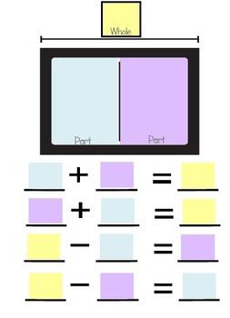 Part-Part Whole Mat: Color Coded Fact Families