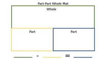 Part-Part Whole Mat for Addition, Subtraction, & Fact Families