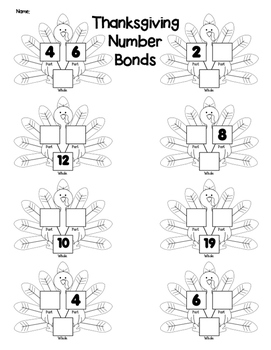 Part Part Whole - Thanksgiving Themed Number Bonds