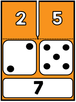 Part-Part-Whole Think Addition Dot Cards