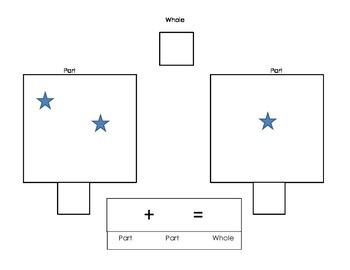 Part-Part-Whole addition mats