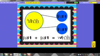 Part Part Whole addition using Number bonds and Number sentences