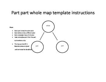 Part Part Whole map template