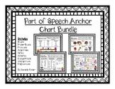 Part of Speech Anchor Chart Bundle