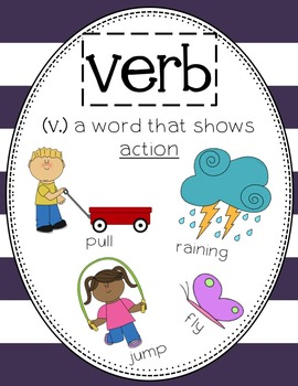 Parts of Speech Anchor Charts/Posters