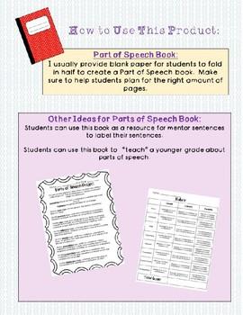Part of Speech Book