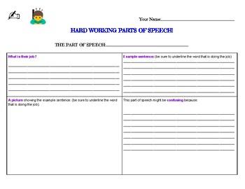 Part of Speech Booklet Assessment