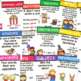 Grammar Posters- 30 Colorful Anchor Charts