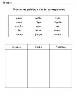 Partes de la oración - Nombre, verbo, adjetivo - Formando