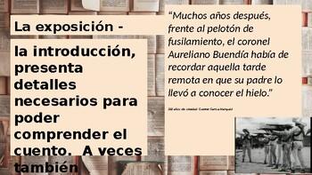 Partes de un cuento  Parts of a Story (in Spanish)