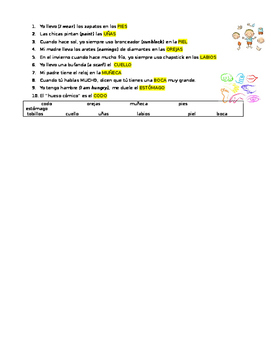 Partes del cuerpo parts of the body half sheet fill in the blanks
