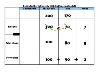 Partial Differences Strategy Mat