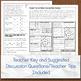 Partial Pressures Chemistry Doodle Diagrams