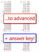 Partial Product Multiplication Algorithm