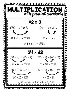 Partial Product Multiplication Interactive Notebook