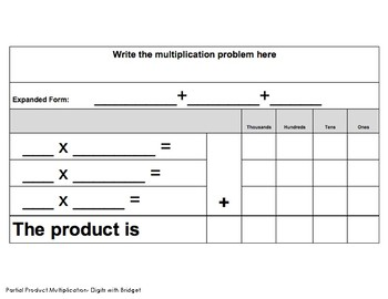 Partial Product Multiplication Template
