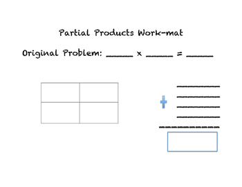 Partial Product Template