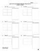 Partial Product Unit - Worksheets