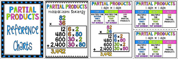 Partial Products ~ 2-Digit by 2-Digit Bundle