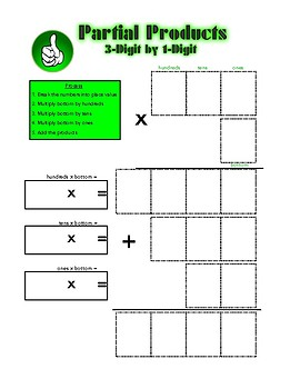 Partial Products Graphic Organizer