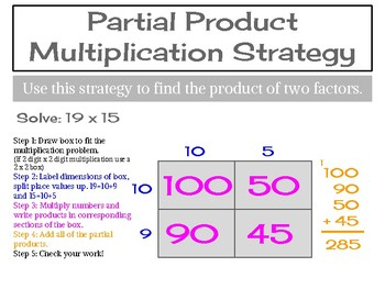 Partial Products Strategy Poster