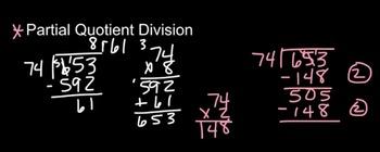 Partial Quotient Division Model