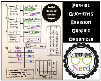 Partial Quotients Division Graphic Organizer