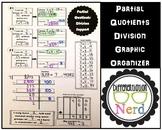 Partial Quotients Division Graphic Organizer