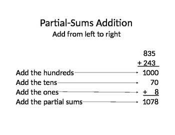 Partial-Sum Algorithm for Whole Number Addition