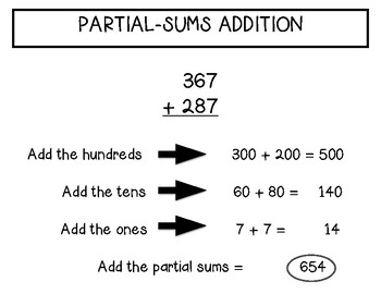 Partial-Sums Addition