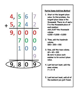Partial Sums Addition Explanation