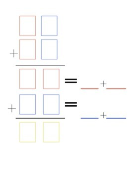 Partial Sums Addition Graphic Organizer