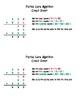 Partial Sums Algorithm Cheat Sheet