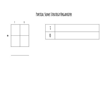 Partial Sums Strategy Organizers