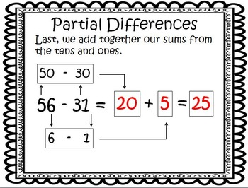 Partial Sums and Differences, AKA Break Apart and Place Value Strategy