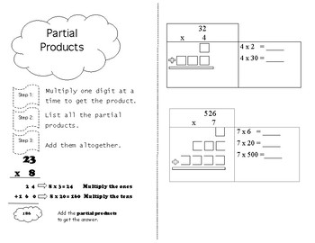 Partial product interactive notebook alternative method