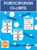 Participation Charts