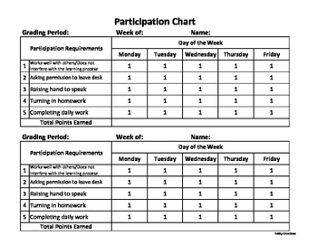 Participation Points Log