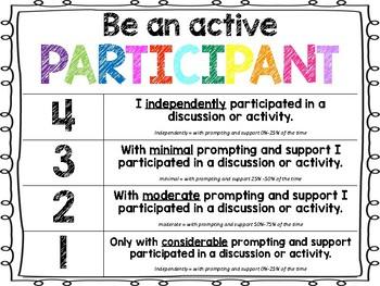 Participation Rubric