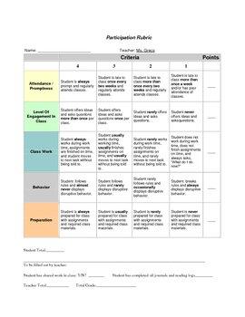 Participation Rubric - Classroom Behavior