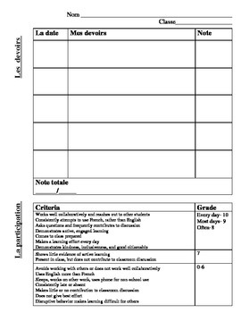 Participation Rubric and Homework Grade Chart- French