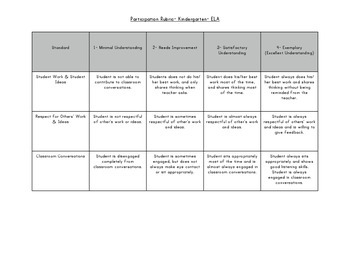 Participation Rubric for Kindergarten ELA