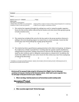 Participation and Discussion Organizer and Rubric